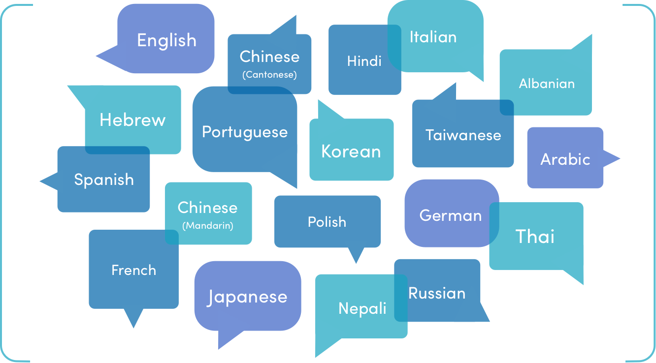 languages most frequently spoken