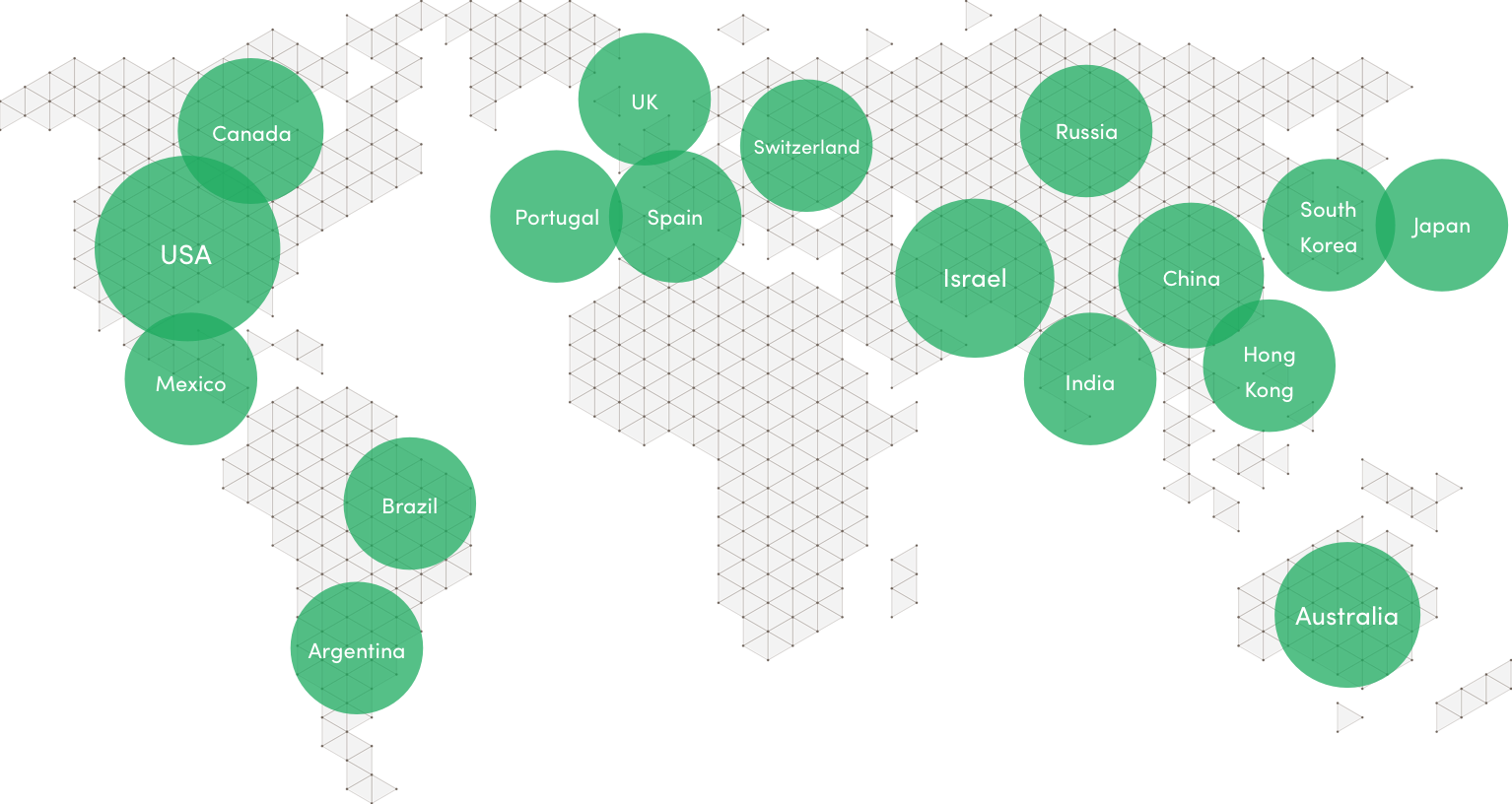 globality locations